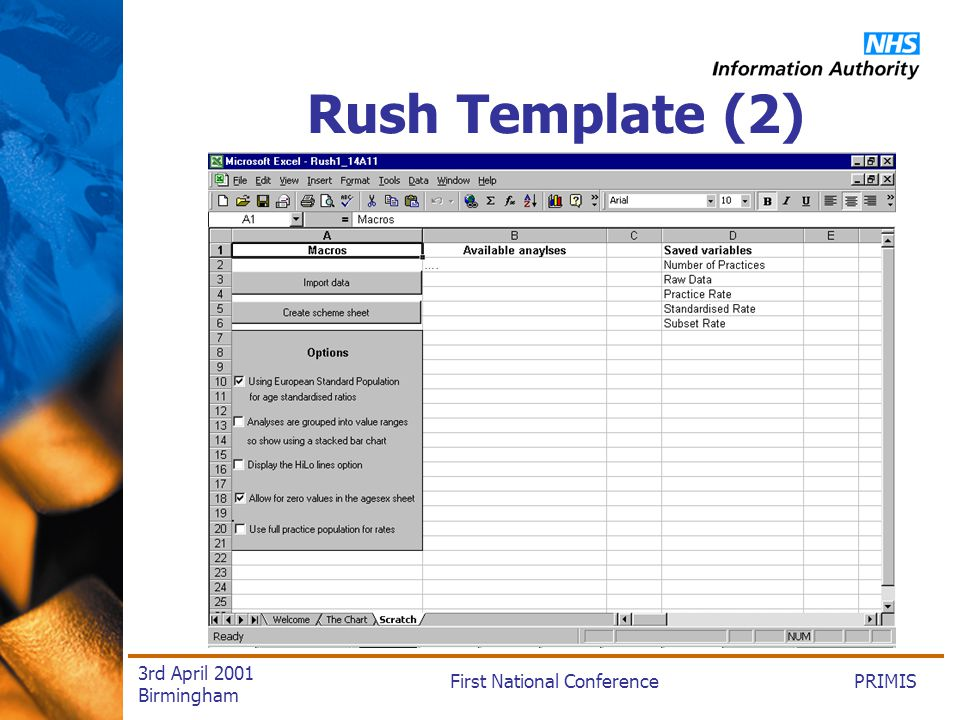 PRIMISFirst National Conference 3rd April 2001 Birmingham Rush Template (2)