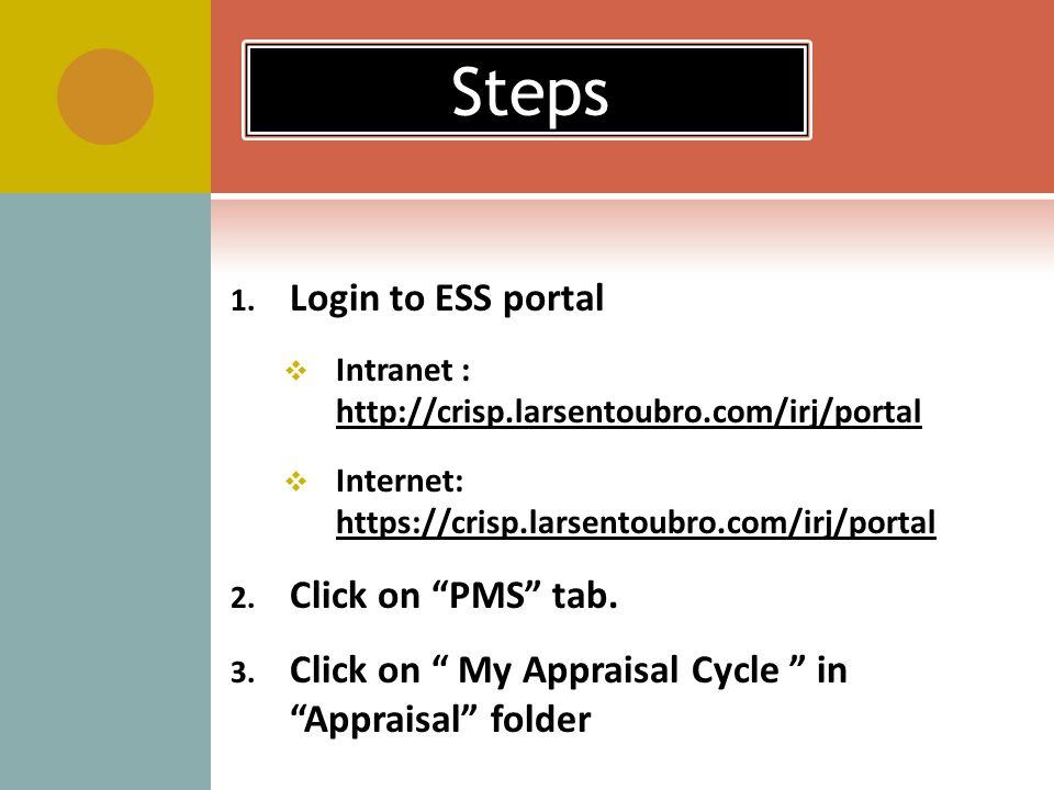 1. Login to ESS portal Intranet : http://crisp.larsentoubro.com/irj/portal Internet: https://crisp.larsentoubro.com/irj/portal 2. Click on PMS tab. 3.