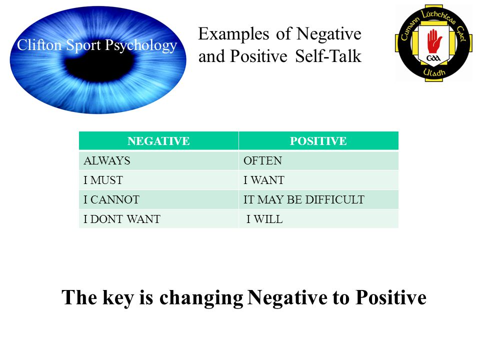 Clifton Sport Psychology Examples of Negative and Positive Self-Talk NEGATIVEPOSITIVE ALWAYSOFTEN I MUSTI WANT I CANNOTIT MAY BE DIFFICULT I DONT WANT
