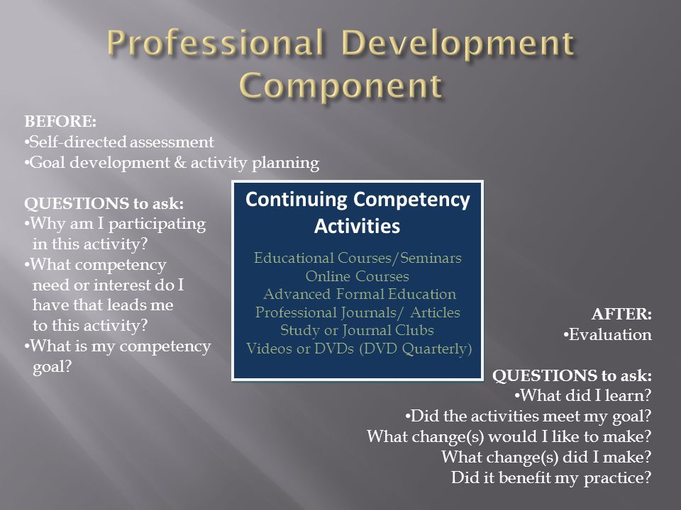 Continuing Competency Activities Educational Courses/Seminars Online Courses Advanced Formal Education Professional Journals/ Articles Study or Journal Clubs Videos or DVDs (DVD Quarterly) Continuing Competency Activities Educational Courses/Seminars Online Courses Advanced Formal Education Professional Journals/ Articles Study or Journal Clubs Videos or DVDs (DVD Quarterly) BEFORE: Self-directed assessment Goal development & activity planning QUESTIONS to ask: Why am I participating in this activity.