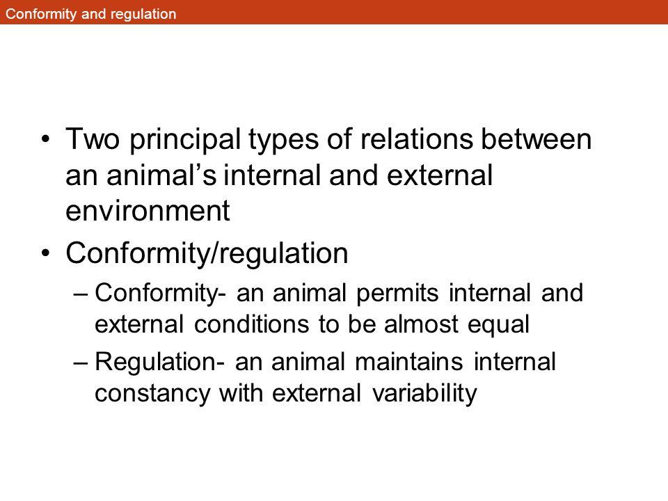 Figure 1.5 Conformity and regulation