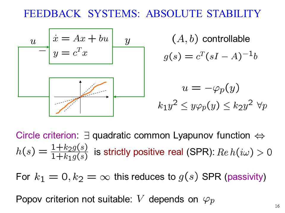 16 FEEDBACK SYSTEMS: ABSOLUTE STABILITY Circle criterion: quadratic common Lyapunov function is strictly positive real (SPR): For this reduces to SPR