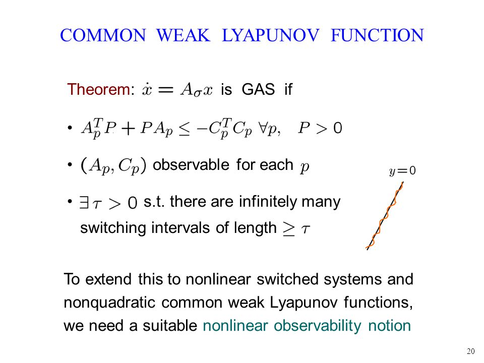 20 COMMON WEAK LYAPUNOV FUNCTION To extend this to nonlinear switched systems and nonquadratic common weak Lyapunov functions, we need a suitable nonl