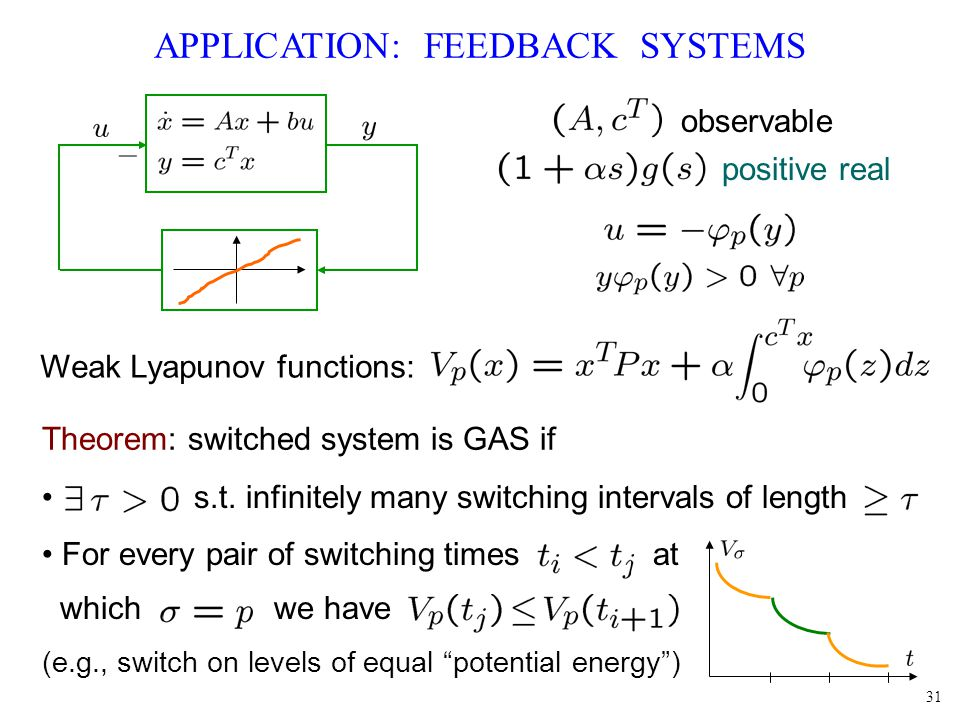 31 APPLICATION: FEEDBACK SYSTEMS Theorem: switched system is GAS if s.t. infinitely many switching intervals of length For every pair of switching tim