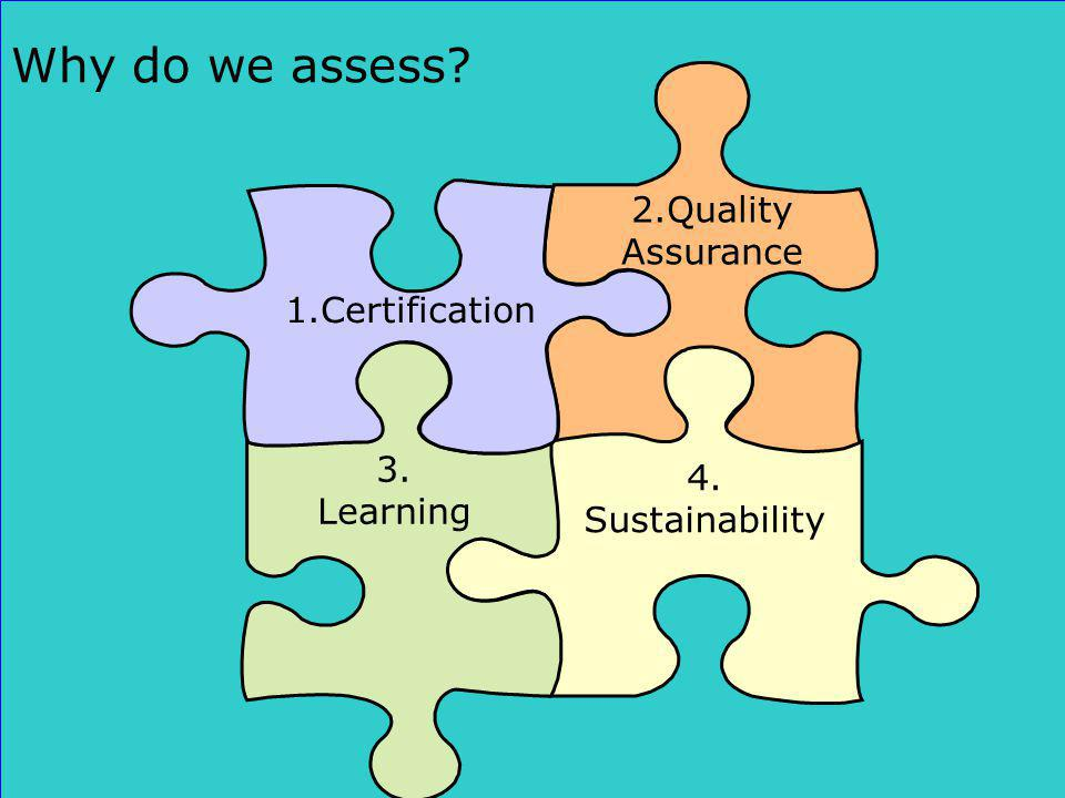 5 1.Certification 3. Learning 4. Sustainability 2.Quality Assurance Why do we assess?