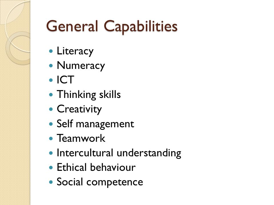 General Capabilities Literacy Numeracy ICT Thinking skills Creativity Self management Teamwork Intercultural understanding Ethical behaviour Social co