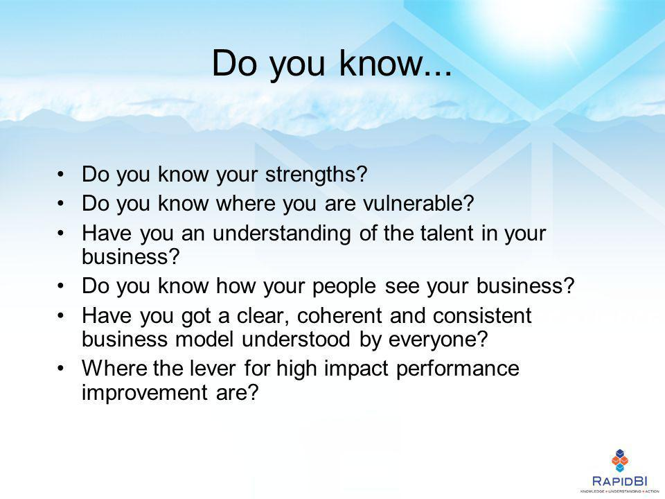Do you know... Do you know your strengths. Do you know where you are vulnerable.