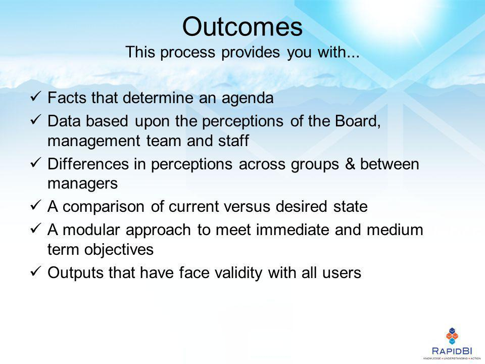 Outcomes This process provides you with...