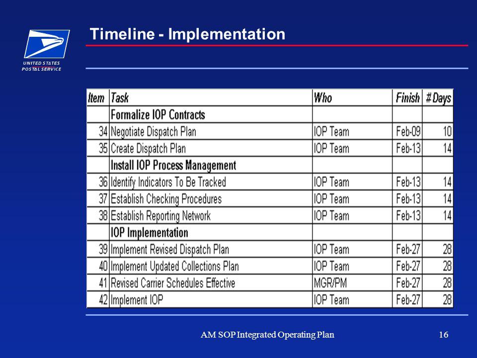 AM SOP Integrated Operating Plan16 Timeline - Implementation