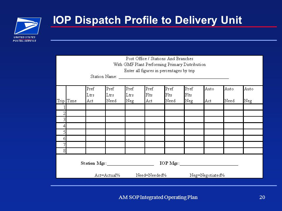 AM SOP Integrated Operating Plan20 IOP Dispatch Profile to Delivery Unit