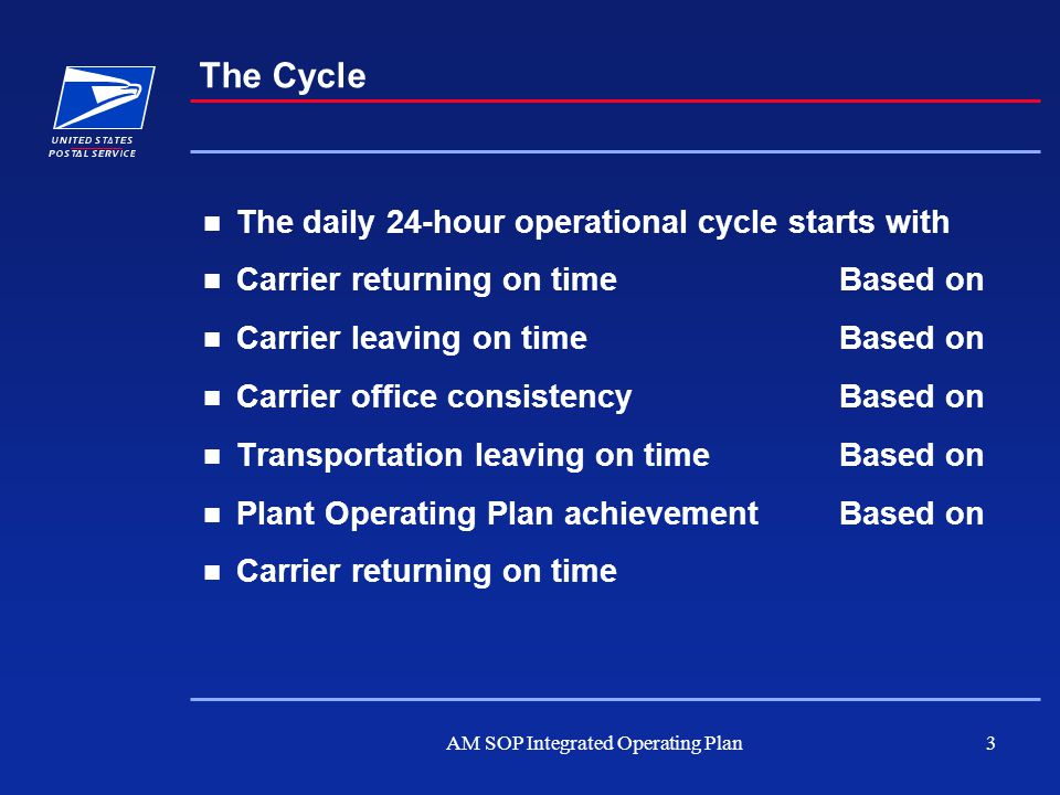 AM SOP Integrated Operating Plan3 The Cycle The daily 24-hour operational cycle starts with Carrier returning on time Based on Carrier leaving on time