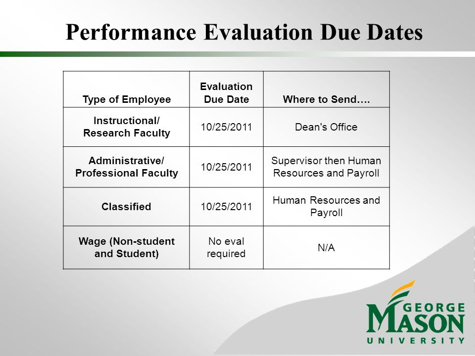 Performance Evaluation Due Dates Type of Employee Evaluation Due DateWhere to Send…. Instructional/ Research Faculty 10/25/2011Dean's Office Administr