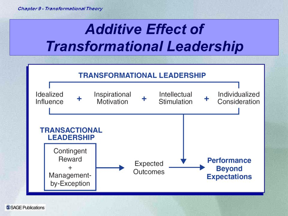 Chapter 9 - Transformational Theory Additive Effect of Transformational Leadership