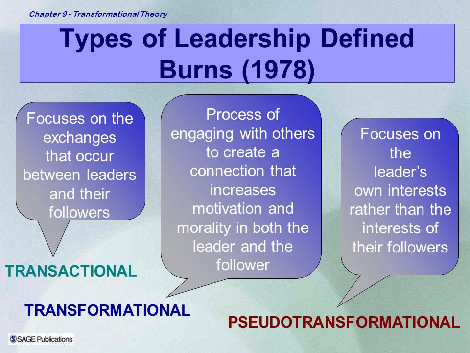 Chapter 9 - Transformational Theory Types of Leadership Defined Burns (1978) TRANSACTIONAL Focuses on the exchanges that occur between leaders and the