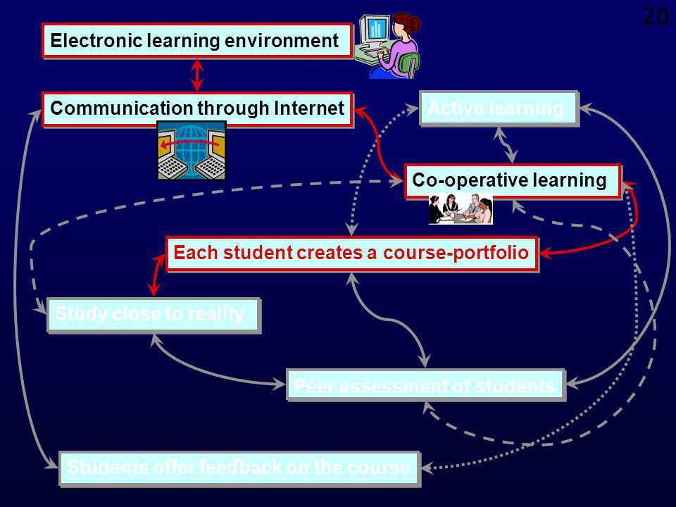 19 Methods for teaching & assessment: co-op.