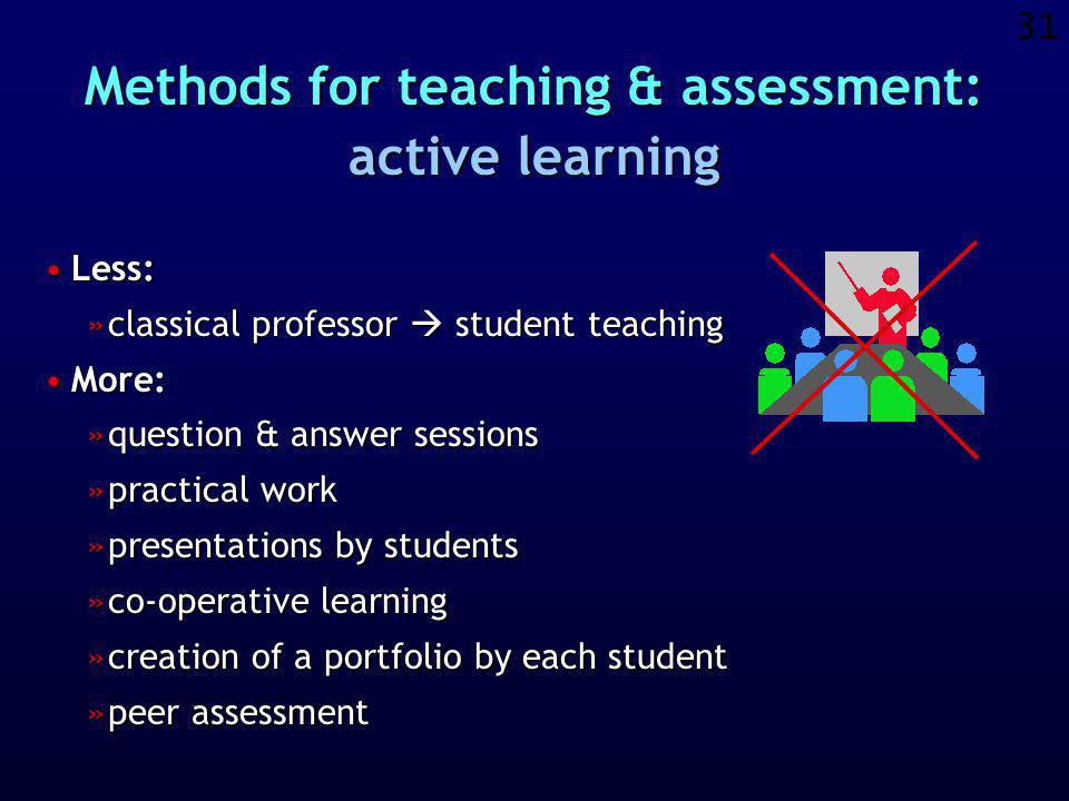 30 Active learning Co-operative learning Study close to reality Communication through Internet Each student creates a course-portfolio Peer assessment