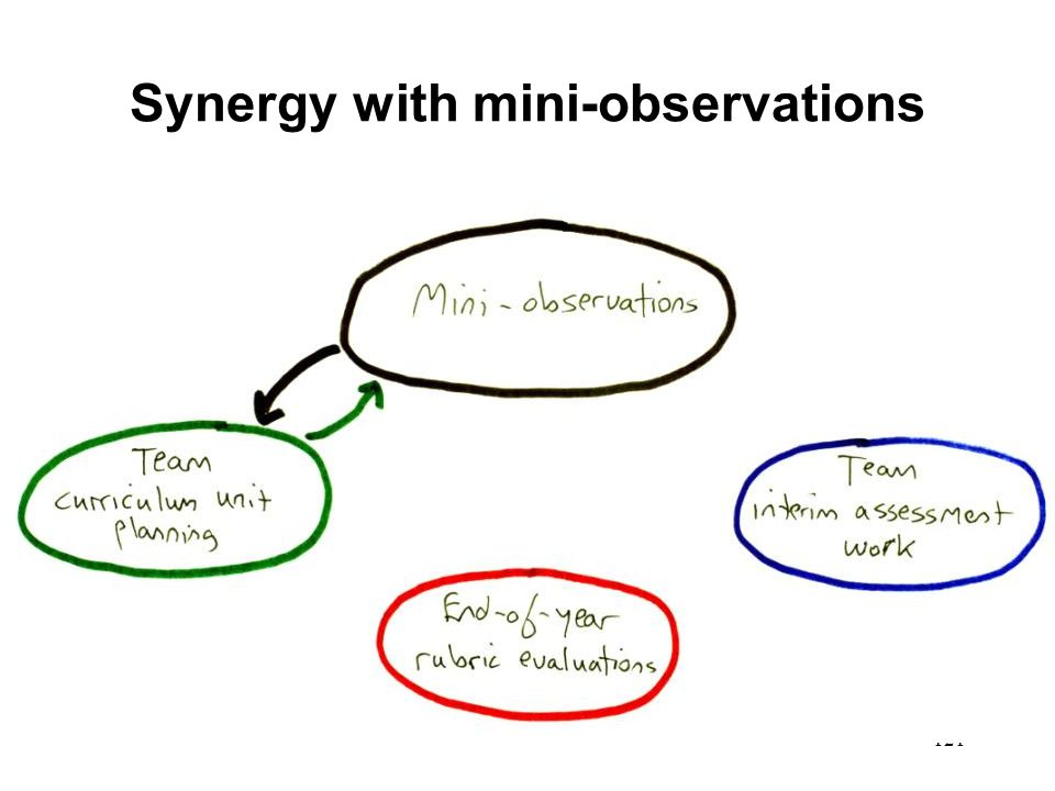 Synergy with mini-observations 121