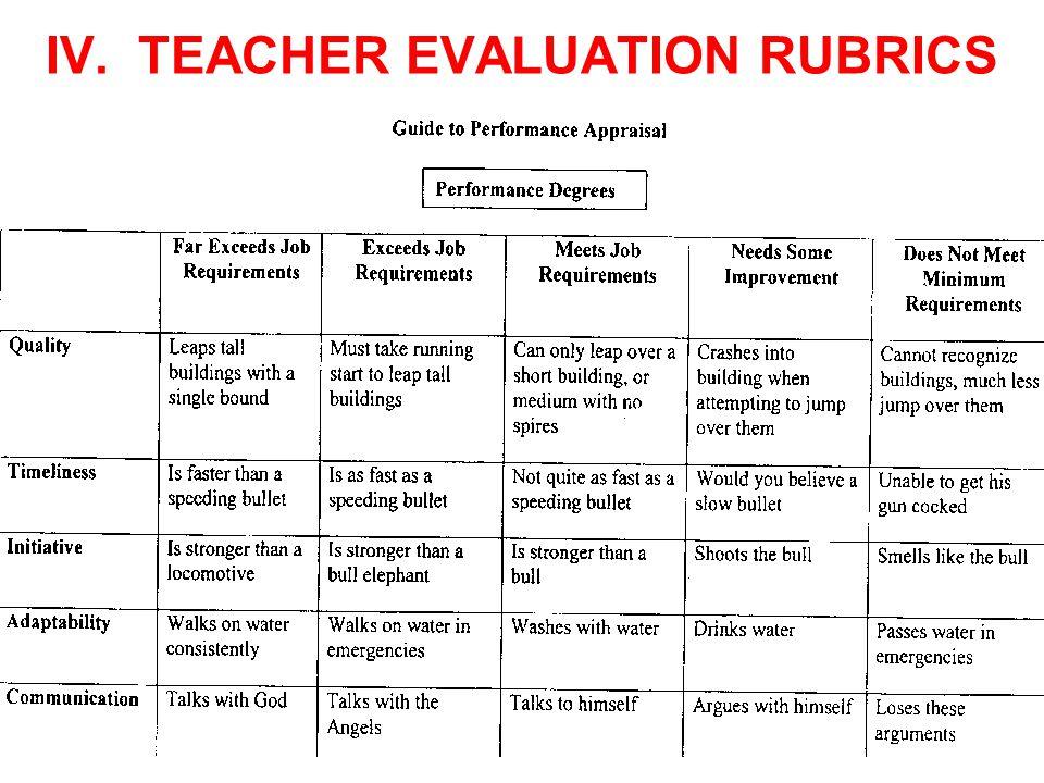 IV. TEACHER EVALUATION RUBRICS 146
