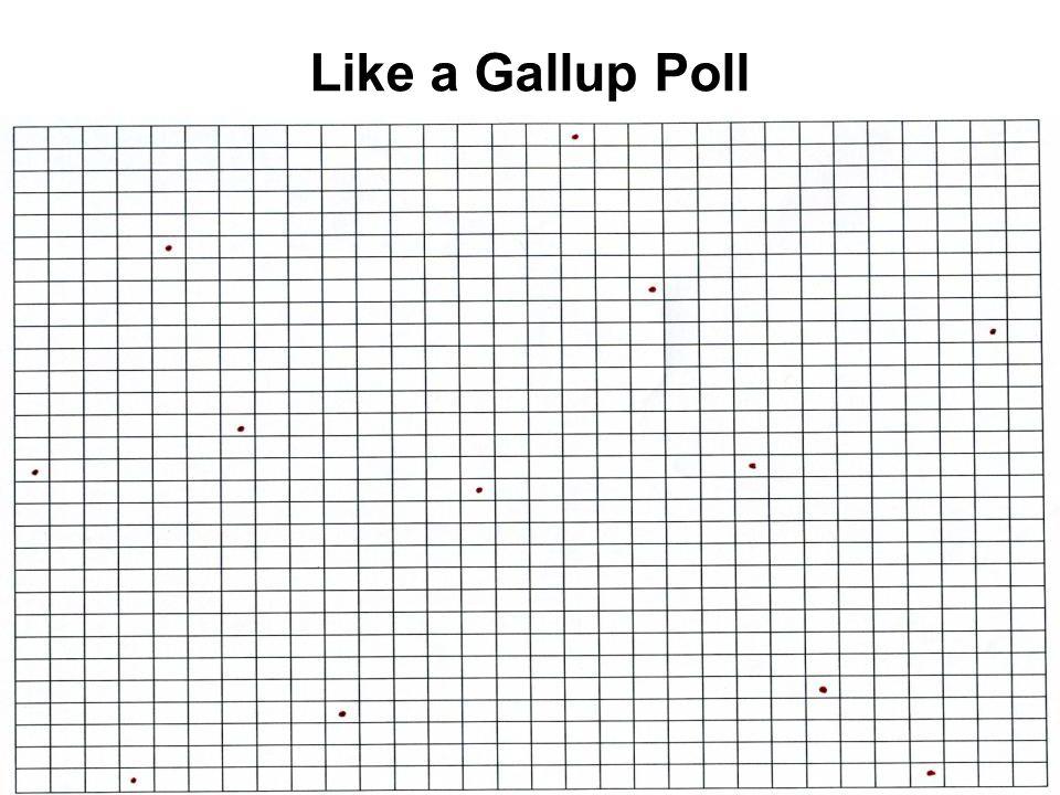 Like a Gallup Poll 46