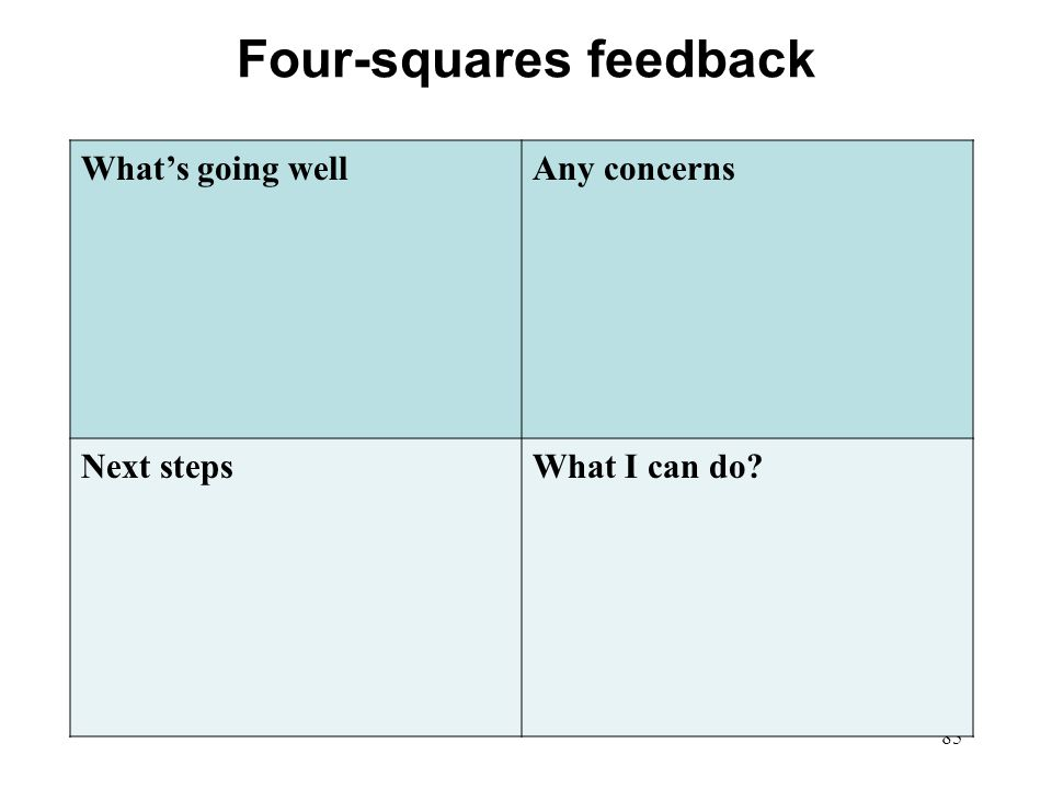 Four-squares feedback 85 Whats going wellAny concerns Next stepsWhat I can do?