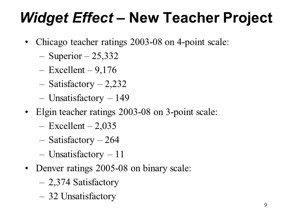 Widget Effect – New Teacher Project Chicago teacher ratings 2003-08 on 4-point scale: –Superior – 25,332 –Excellent – 9,176 –Satisfactory – 2,232 –Uns