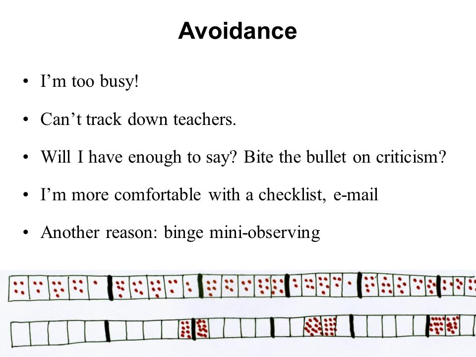 Avoidance Im too busy! Cant track down teachers. Will I have enough to say? Bite the bullet on criticism? Im more comfortable with a checklist, e-mail