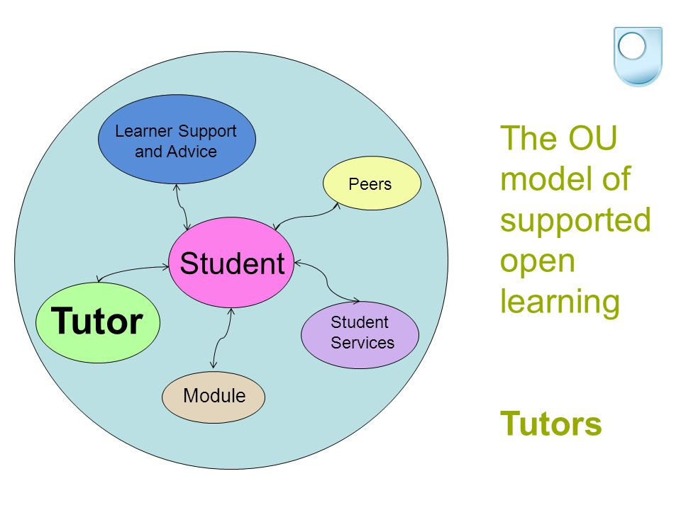 The OU Tutor ~ 530 tutors (Associate Lecturers) in Scotland Tutors work from home Approx 65% also work for another employer; Approx 26% work full time in another University Group size of 15 – 25 students per tutor