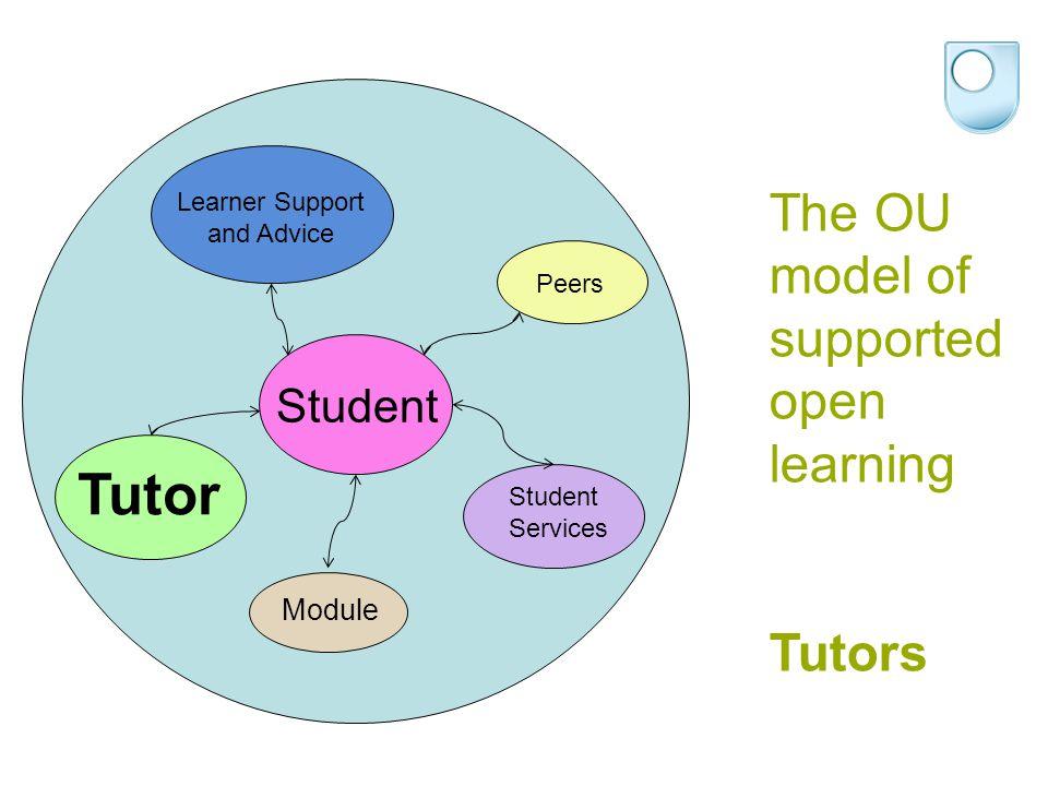 Online study planner