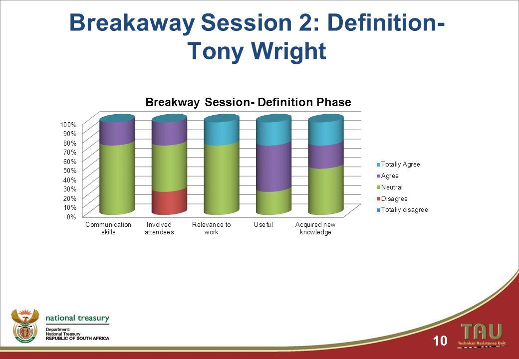 Breakaway Session 2: Definition- Tony Wright 10