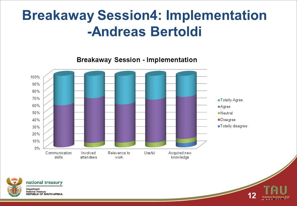 Breakaway Session4: Implementation -Andreas Bertoldi 12