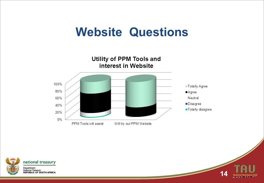 Website Questions 14