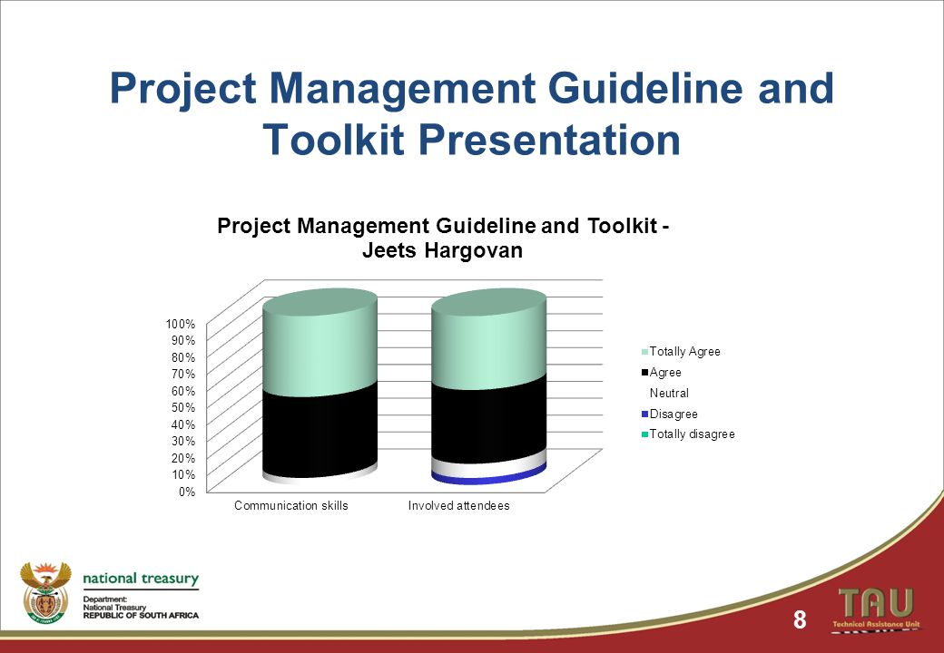 Project Management Guideline and Toolkit Presentation 8