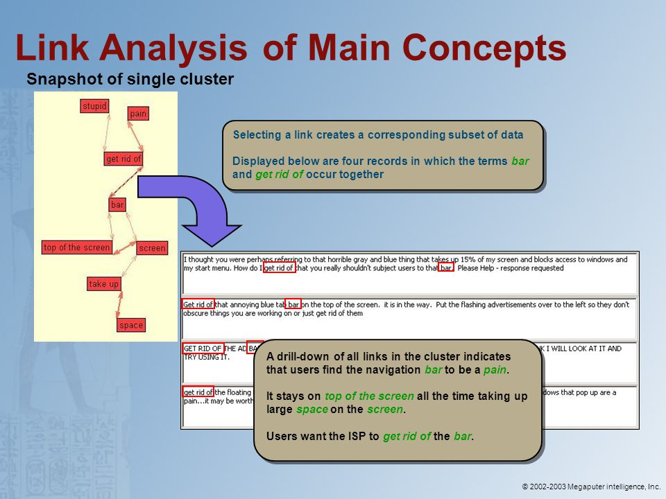 © 2002-2003 Megaputer intelligence, Inc. Link Analysis of Main Concepts Snapshot of single cluster Selecting a link creates a corresponding subset of
