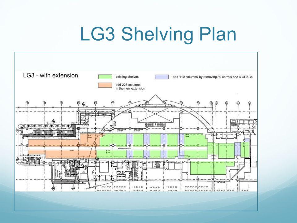 LG3 Shelving Plan