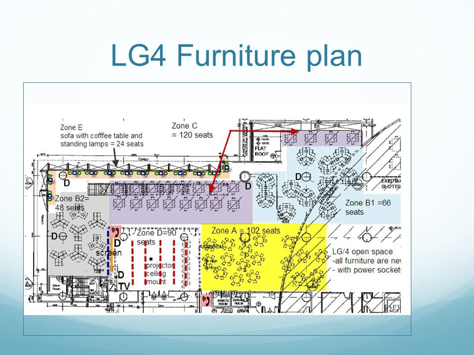 LG4 Furniture plan
