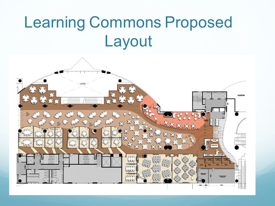 Learning Commons Proposed Layout