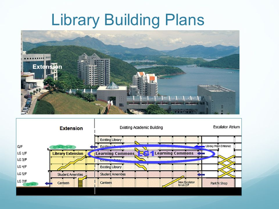 Library Building Plans Extension