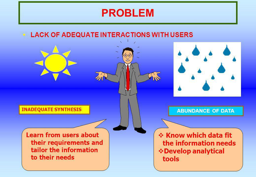 LACK OF ADEQUATE INTERACTIONS WITH USERS PROBLEM Learn from users about their requirements and tailor the information to their needs Know which data fit the information needs Develop analytical tools INADEQUATE SYNTHESIS ABUNDANCE OF DATA