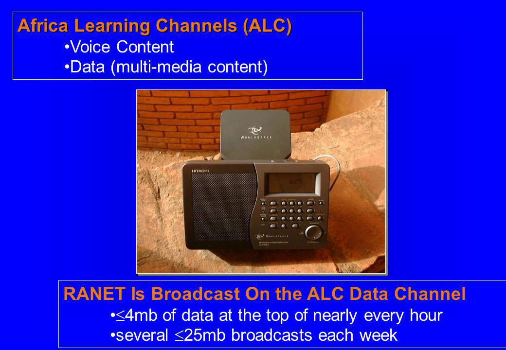 Africa Learning Channels (ALC) Voice Content Data (multi-media content) RANET Is Broadcast On the ALC Data Channel 4mb of data at the top of nearly every hour several 25mb broadcasts each week