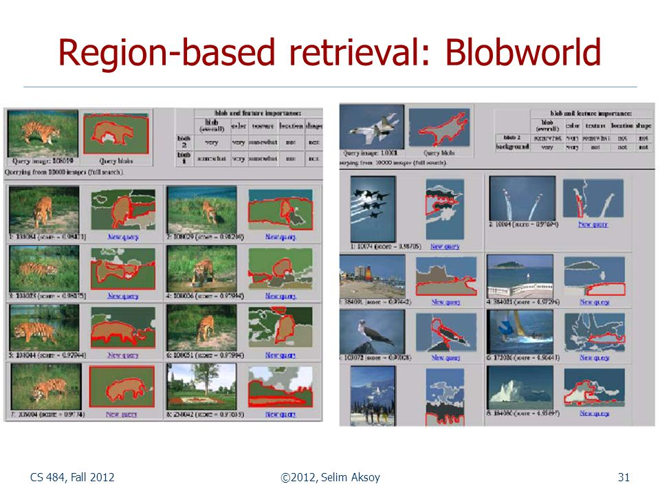 CS 484, Fall 2012©2012, Selim Aksoy31 Region-based retrieval: Blobworld