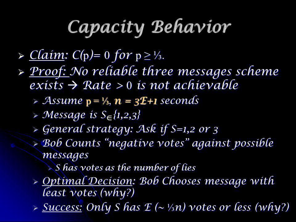Capacity Behavior Claim: C( p )= 0 for p. Claim: C( p )= 0 for p.