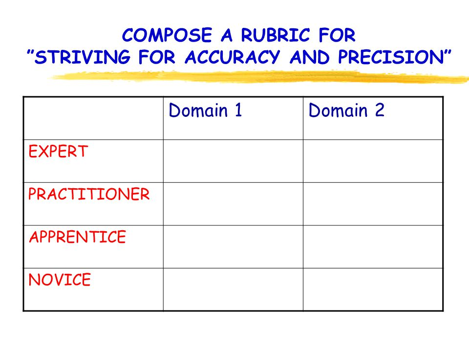 SAMPLE RUBRIC FOR PERSISTING
