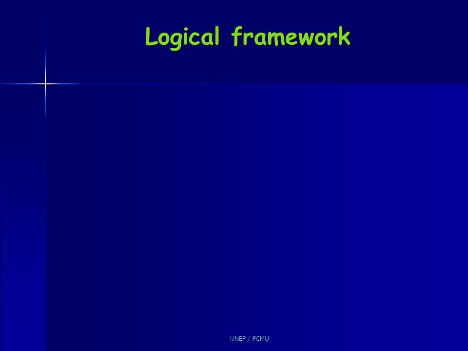 UNEP / PCMU Logical framework