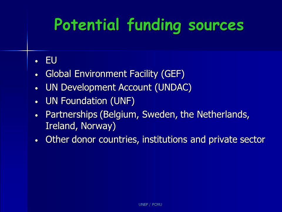 UNEP / PCMU Potential funding sources EU EU Global Environment Facility (GEF) Global Environment Facility (GEF) UN Development Account (UNDAC) UN Deve