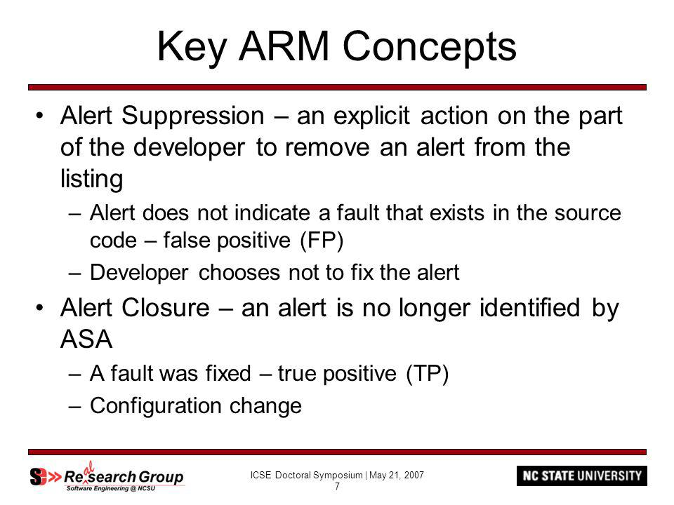 ICSE Doctoral Symposium | May 21, 2007 18 Fault Detection Rates