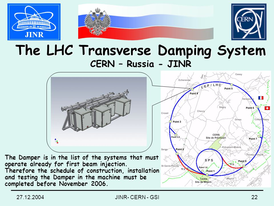 27.12.2004JINR- CERN - GSI22 JINR The LHC Transverse Damping System The LHC Transverse Damping System CERN – Russia - JINR The Damper is in the list of the systems that must operate already for first beam injection.