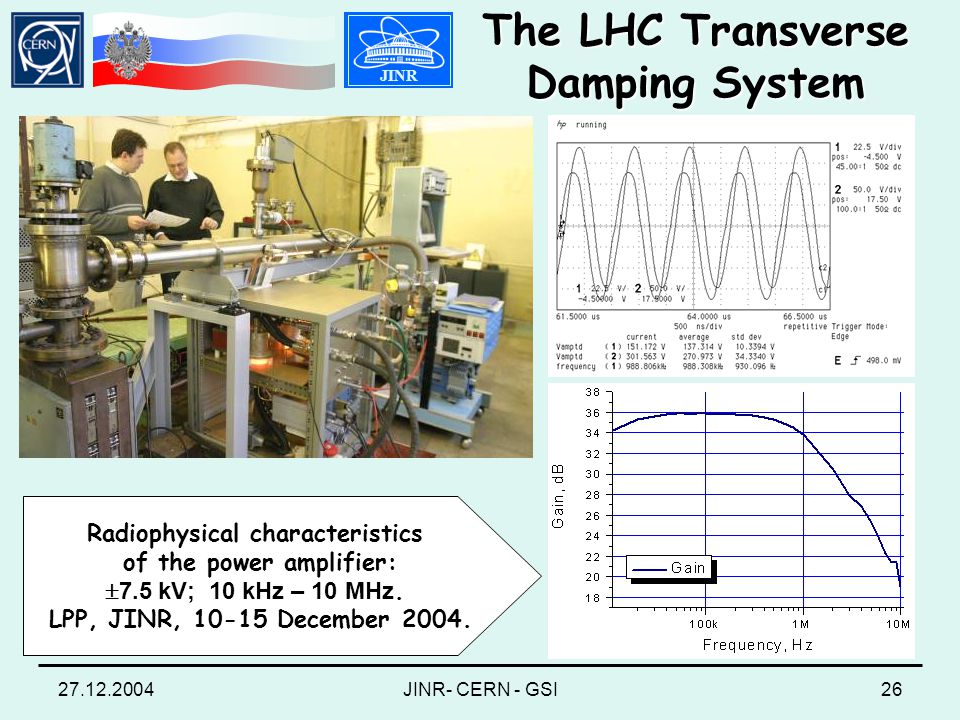 27.12.2004JINR- CERN - GSI26 The LHC Transverse Damping System JINR Radiophysical characteristics of the power amplifier: 7.5 kV; 10 kHz – 10 MHz. LPP