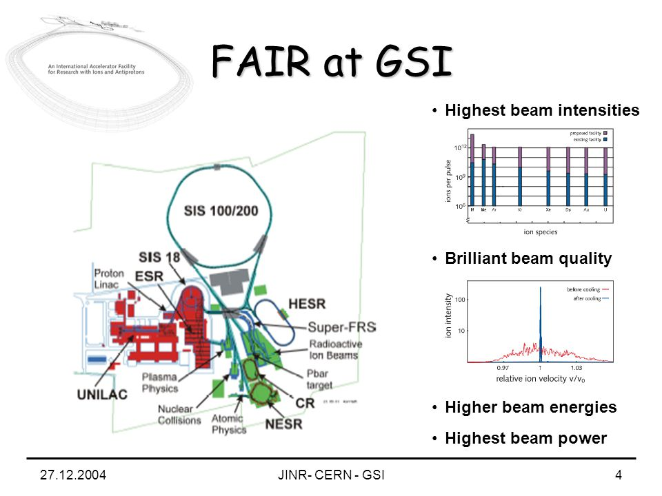 27.12.2004JINR- CERN - GSI4 FAIR at GSI Highest beam intensities Brilliant beam quality Highest beam power Higher beam energies