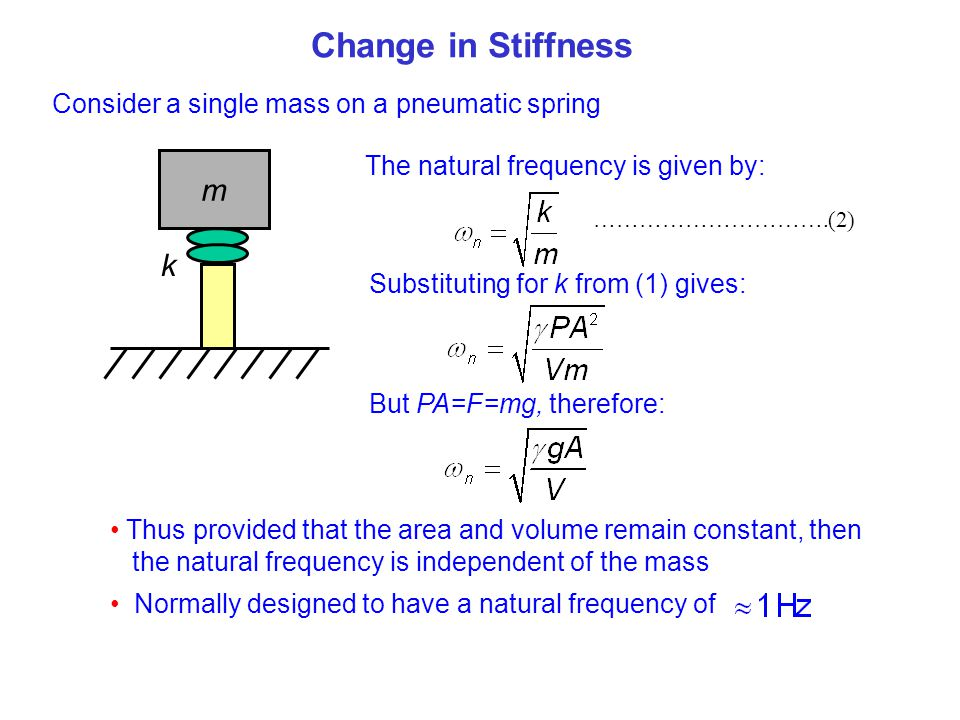 Change in Stiffness Consider a single mass on a pneumatic spring m k The natural frequency is given by: ………………………….(2) Substituting for k from (1) giv