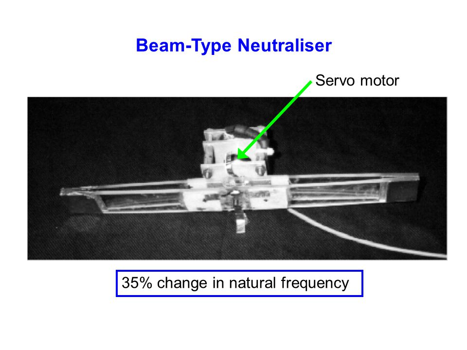 35% change in natural frequency Servo motor Beam-Type Neutraliser